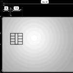 SmartCard Measures